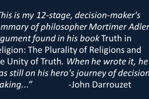 """Truth in Religion: The Plurality of Religions and the Unity of Truth"""